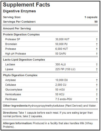 allmax-digestive-enzymes-info.jpg