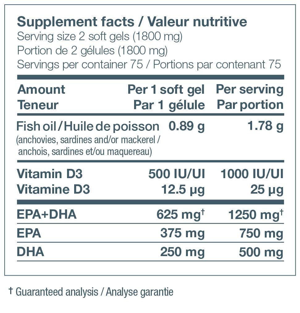 ascenta-nutrasea-omega-3-vitamin-d-150s-info.jpg