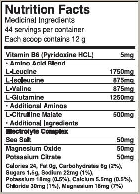 cygen-natural-bcaa-raspberry-lemonade-info.jpg