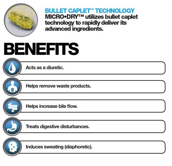 fusion-micro-dry-benefits2.jpg