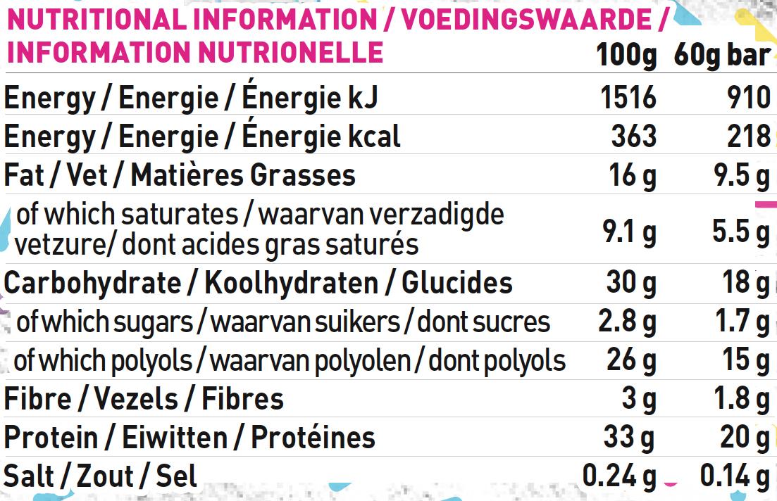 Grenade Carb Killa High Protein Bar