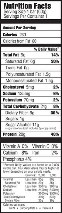 https://www.supplementscanada.com//media/iss-oh-yeah-one-bar-cinnamon-roll-info.jpg