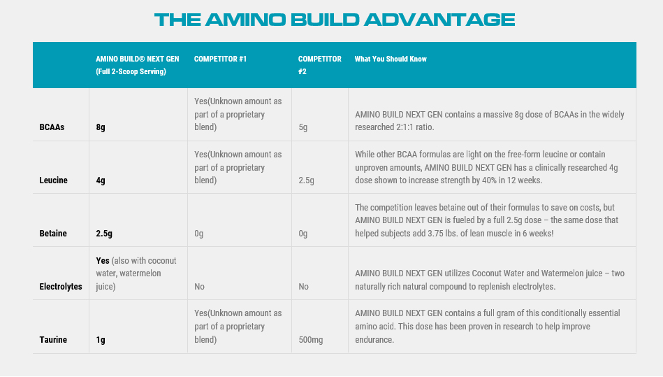 muscletech-amino-build-chart.jpg
