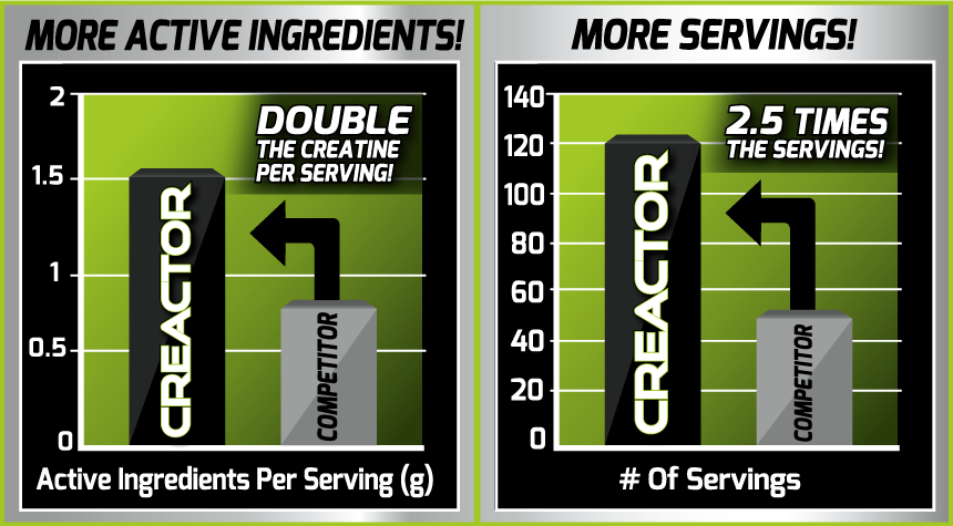 muscletech-creator-servings.png