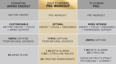 optimum-nutrition-gold-standard-preworkout2