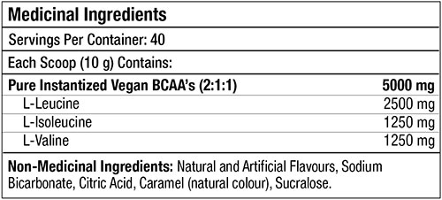 https://www.supplementscanada.com//media/perfect-sports-bcaa-soda-series-cherry-cola-info.jpg
