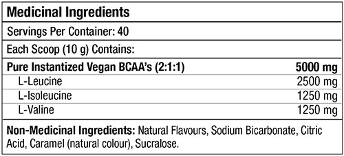 https://www.supplementscanada.com//media/perfect-sports-bcaa-soda-series-cola-info.jpg