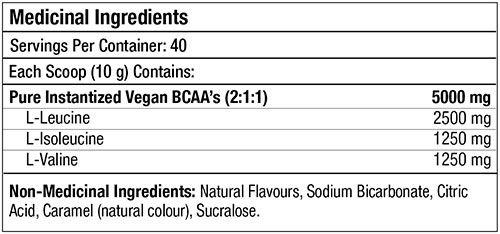 https://www.supplementscanada.com//media/perfect-sports-bcaa-soda-series-root-beer-info.jpg
