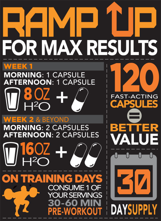 https://www.supplementscanada.com//media/rivalus-M-Power-info-image.jpg