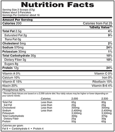 Nutrition Facts - Pancake Mix