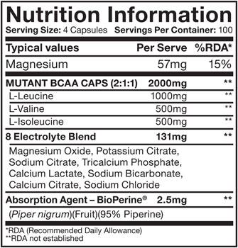 l leucine anabolic food additive